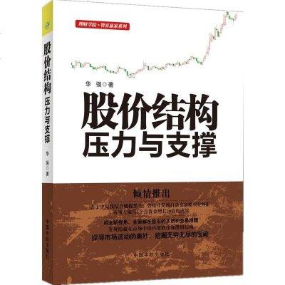 股價結構:壓力與支撐股價結構壓力與支撐