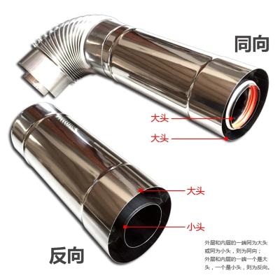 201不锈钢外10内6双层排烟管同向反向平衡式热水器壁挂炉取暖 100/60*500mm铝箔波纹管