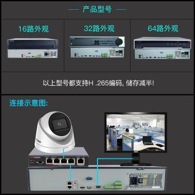 錄像機4盤位 16/32路網絡高清硬盤錄像機 監控工程主機8盤位8832N-K8